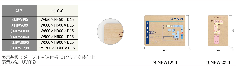ルームサイン:案内板/木製 メープルプレート型